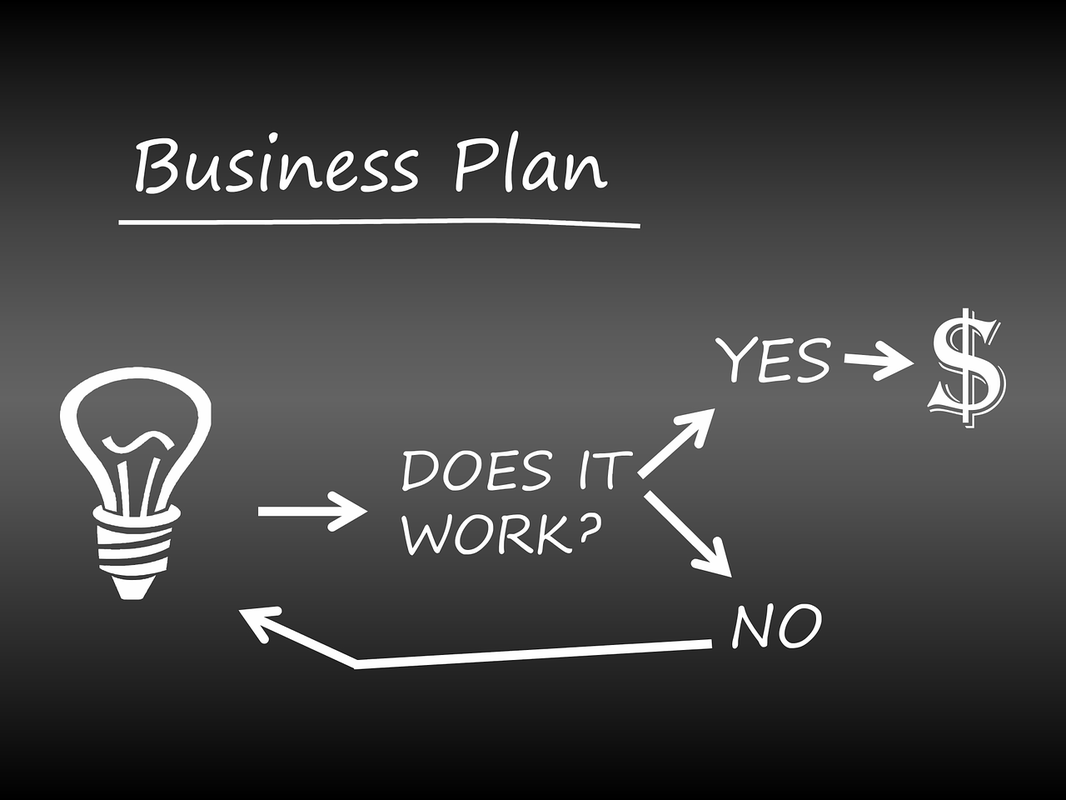 creating a business plan for your invention